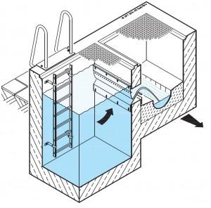 FluidClari CAD2