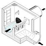 FluidFlap CAD 150