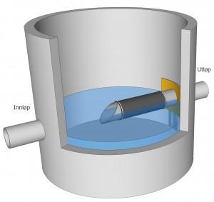 FluidHose CAD