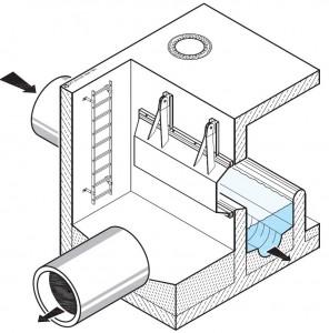 FluidPend CAD