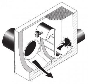 FluidSiph CAD