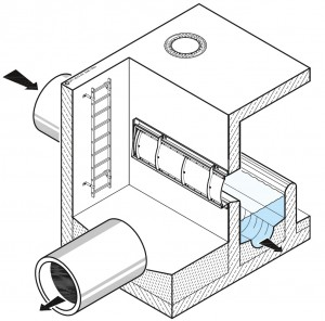 FluidFrame CAD