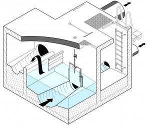 FluidGate CAD