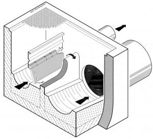 FluidRack CAD