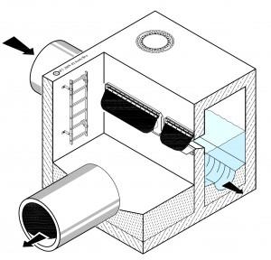 FluidSlot CAD