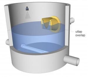 FluidVenturi CAD