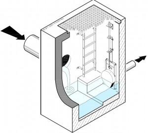 FluidVertic VLS CAD