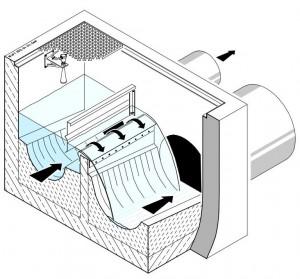 FluidWing CAD